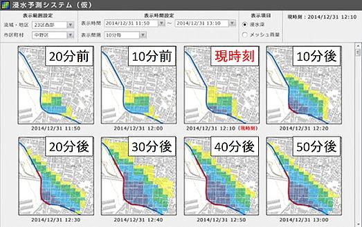 浸水予測システム(仮)(図面:10分間ごとの浸水予測、60分後まで。国総研作成資料より)