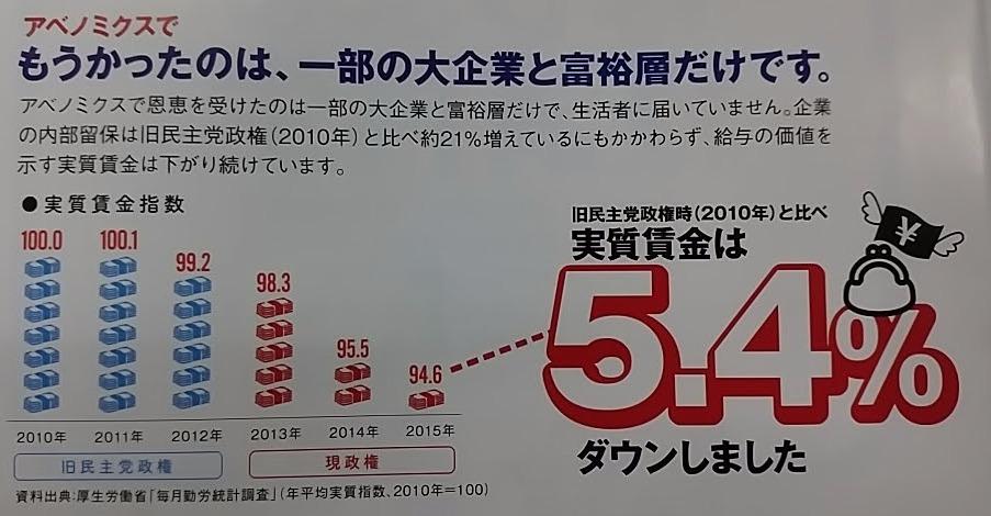 参考資料:民進党・24参・届出ビラ第2号